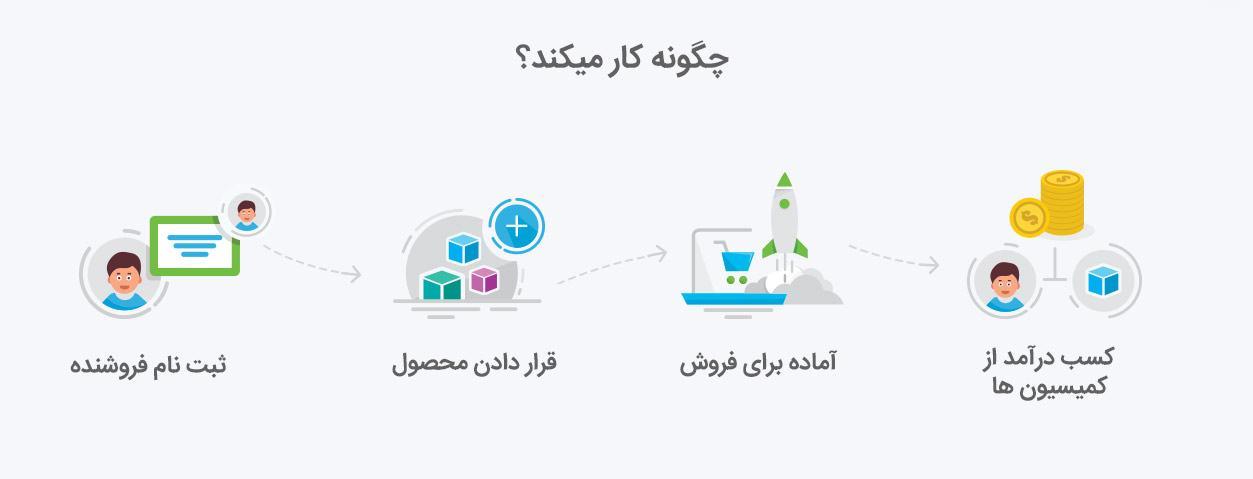 افزونه دکان نسخه تجاری