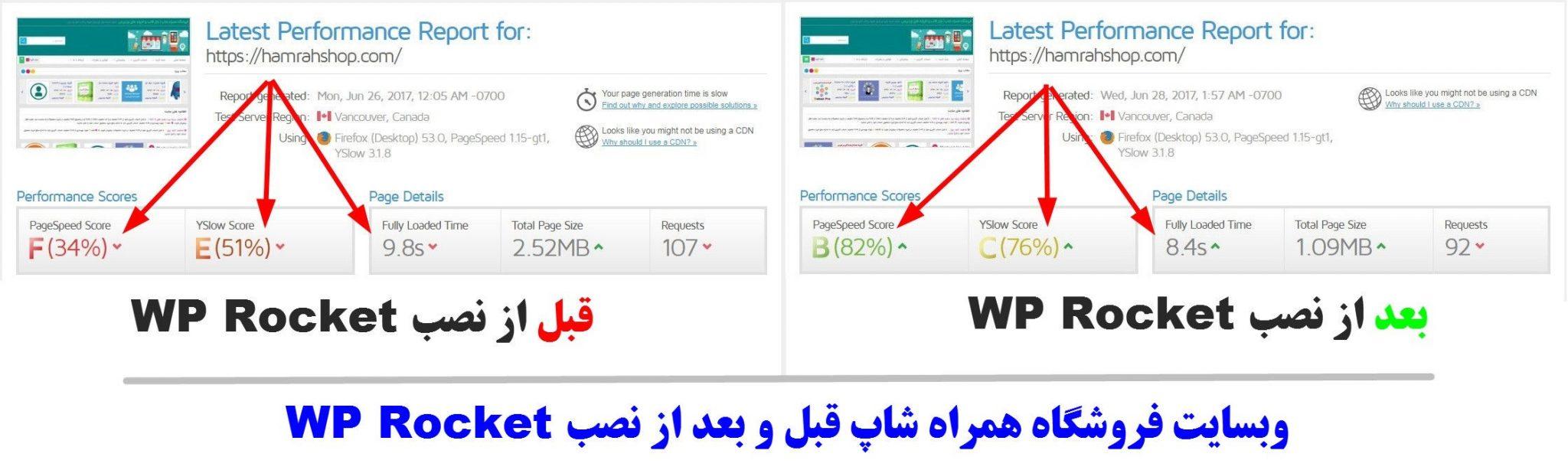 تصویر افزایش سرعت سایت سَمَندون(همراه شاپ) در قبل و بعد از نصب افزونه WP Rocket