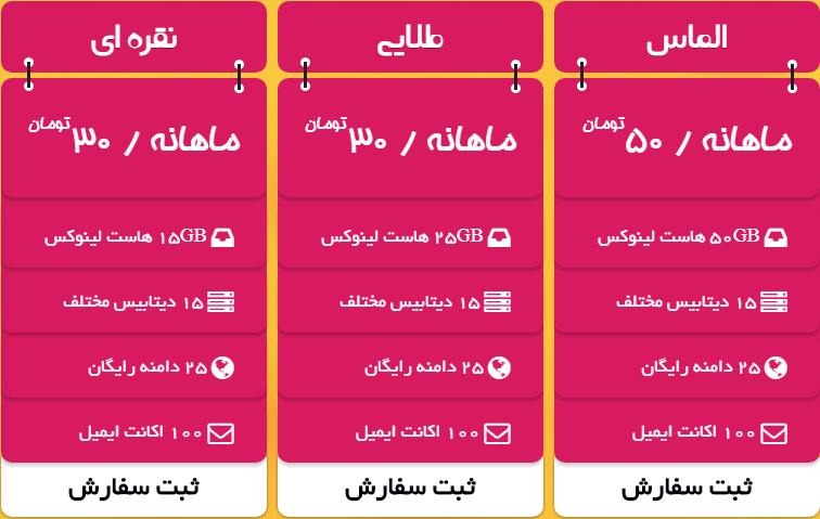 نمونه جدول قیمت و هزینه ساخته شده با افزونه جدول قیمت و هزینه