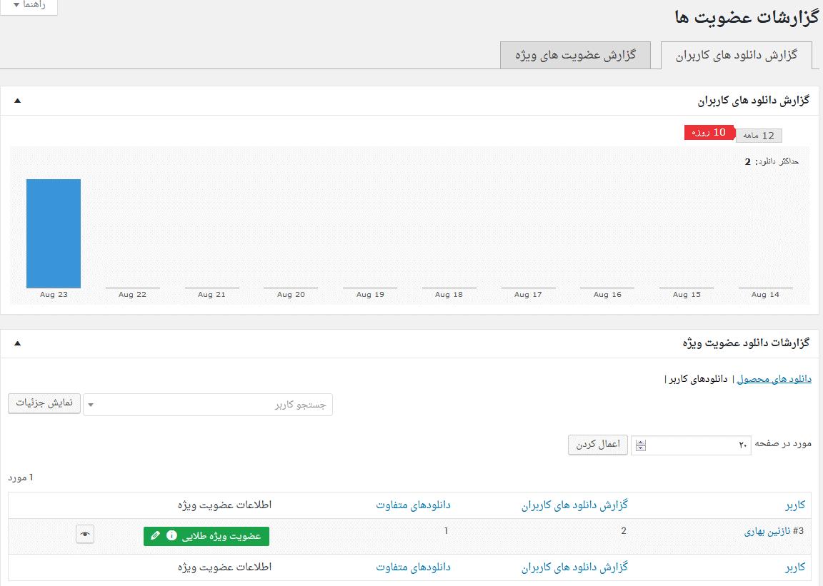 ارائه گزارش کامل دانلودهای کاربران عضو ویژه