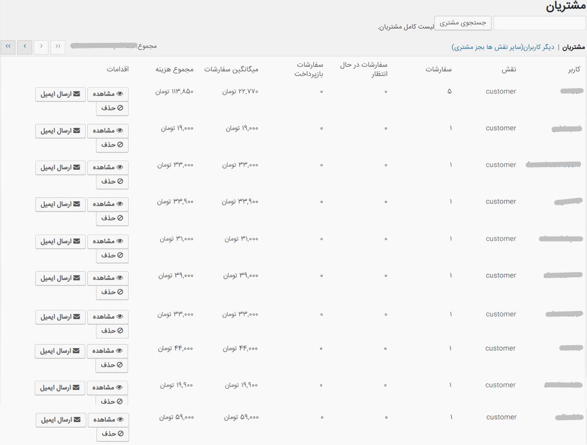 مشاهده کامل مشتریان به همراه آمار کامل سفارشات مشتریان