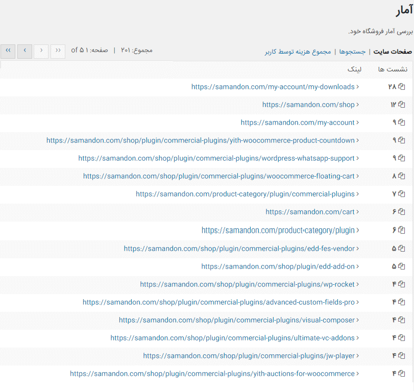 مشاهده آمار کامل صفحات بازدید شده، کلمات جستجو شده و کل هزینه های مشتریان