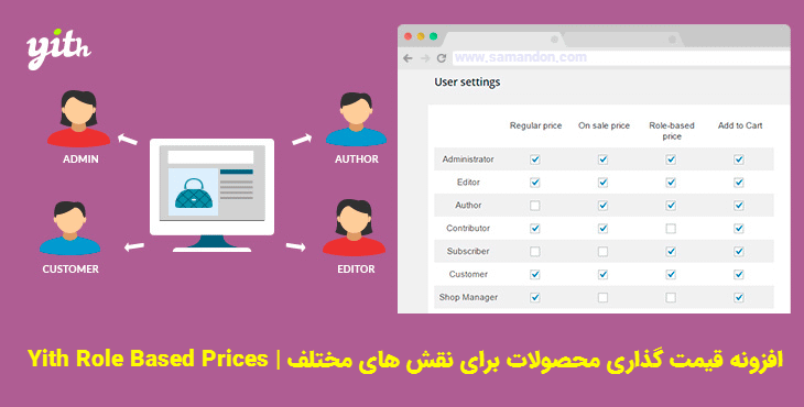 افزونه Yith Role Based Prices