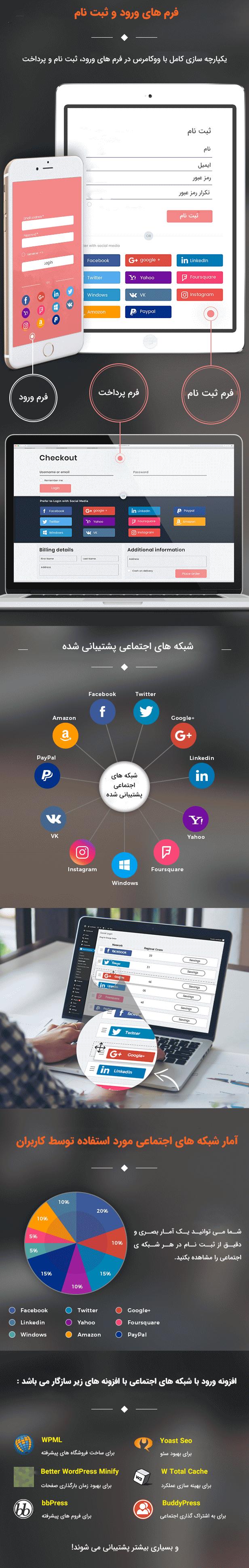 ویژگی های افزونه WooCommerce Social Login