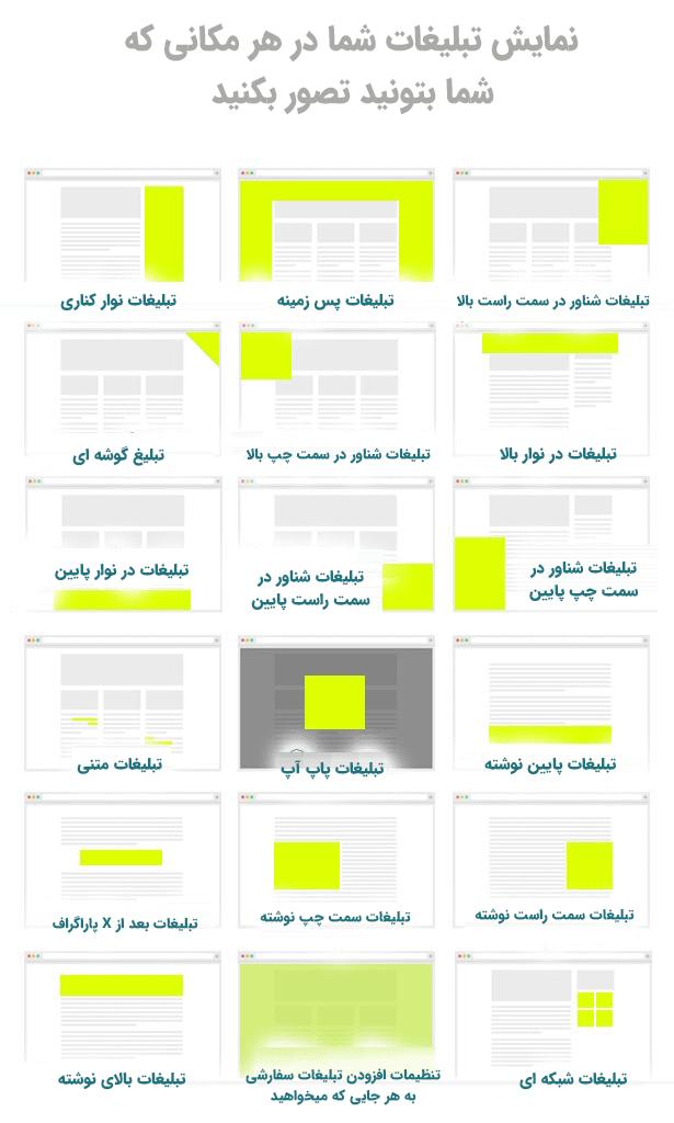 انواع مکان های تبلیغات با افزونه نمایش تبلیغات در وردپرس