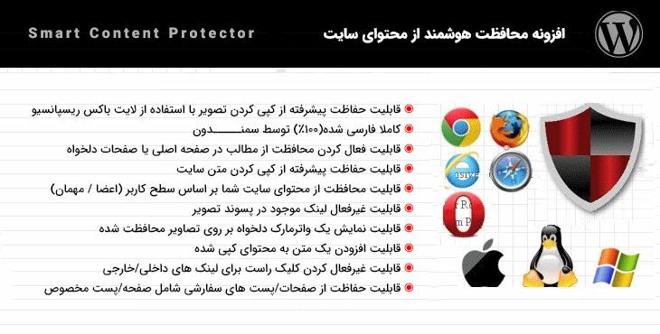 افزونه Smart Content Protector