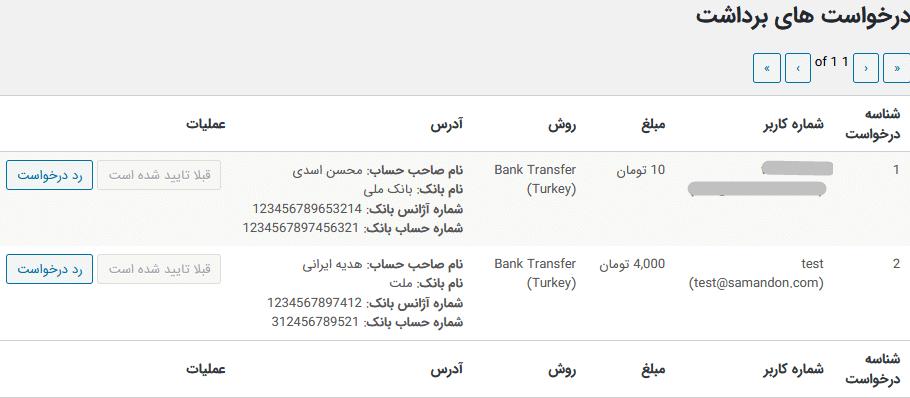 مدیریت درخواست های برداشت موجودی کیف پول کاربران