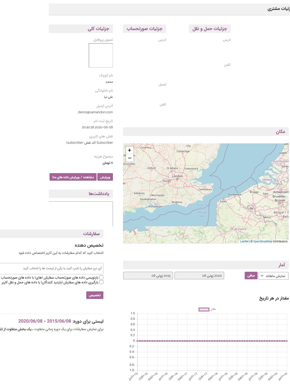 مشاهده جزئیات مشتری با افزونه WooCommerce Customers Manager