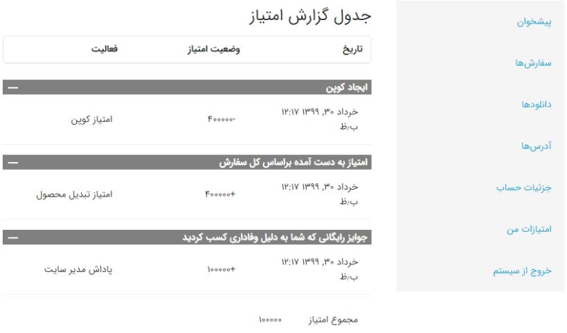 نمایش جدول گزارش تغییرات امتیازات