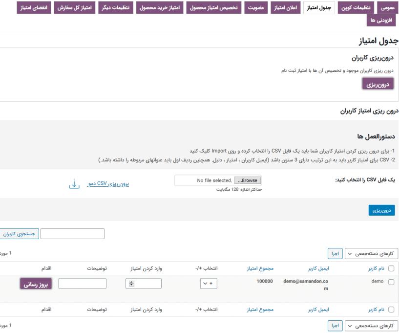 جدول امتیاز نمایش امتیازات کاربران