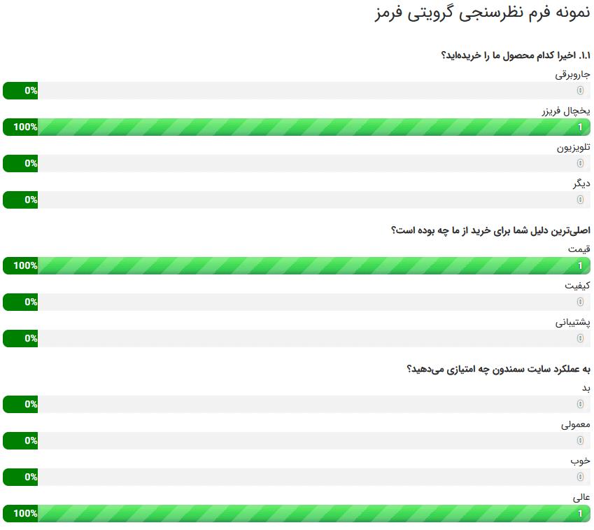 نتایج نظرسنجی در سمت کاربری سایت با افزونه Gravity Forms Polls Add-On