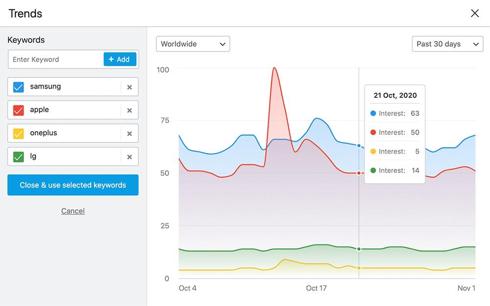 مقایسه کلمه کلیدی و Google Trends Tool