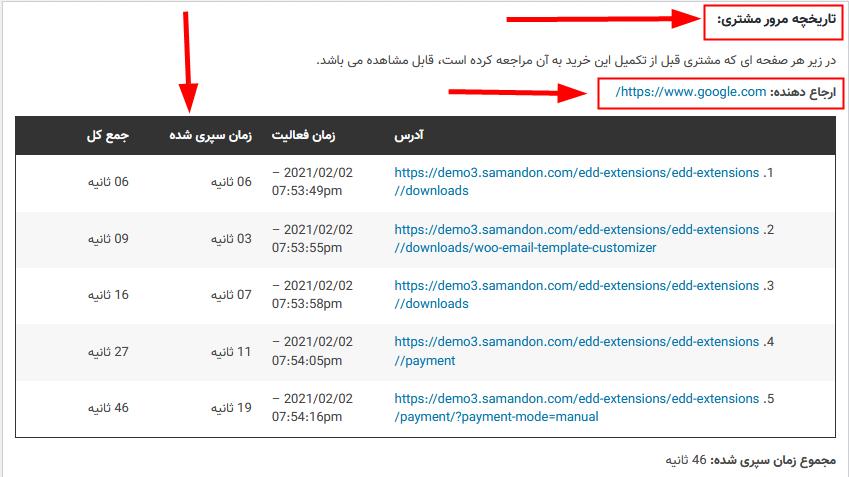 مشاهده تاریخچه مرور کاربر با افزونه Easy Digital Downloads User History